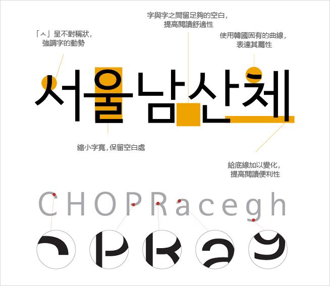 서울 남산체