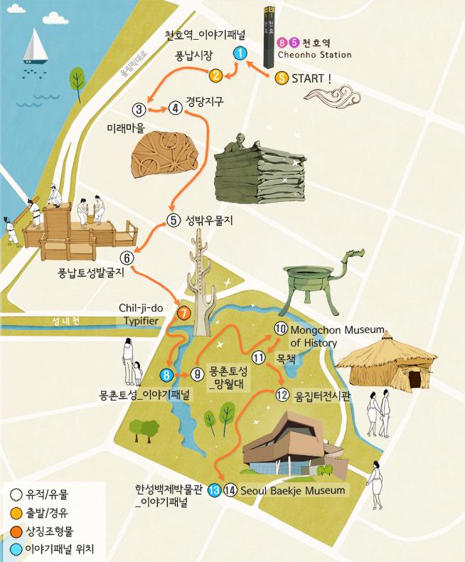 漢城百濟王城路故事之旅