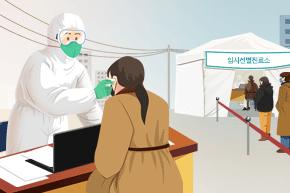 春節連假篩檢診療所及臨時篩檢診療所營運現況